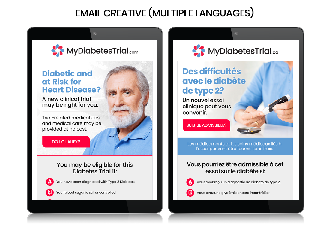 Email Creative, global patient recruitment, type 2 diabetes
