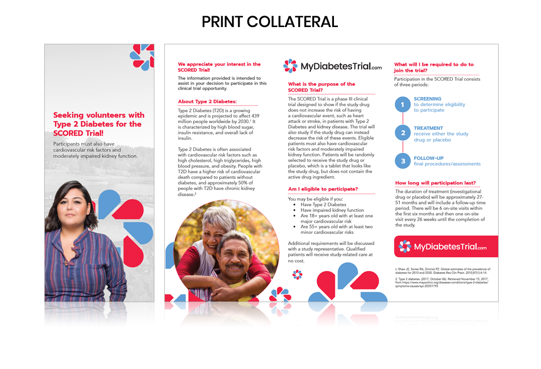 Site Collateral, Global Patient Recruitment, Type 2 Diabetes